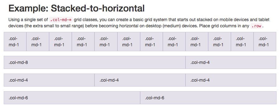 an image illustrating Bootstrap's grid system